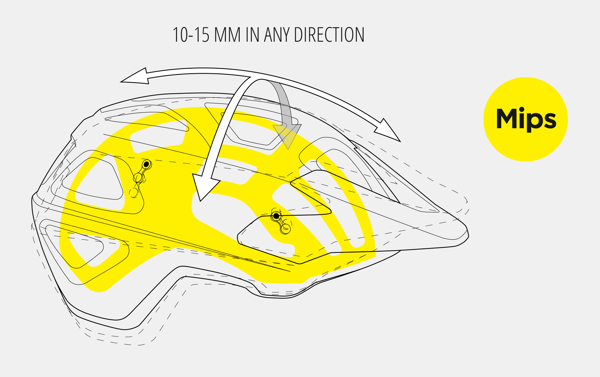 MET Echo Mips Trail, Cross Country and E-MTB Helmet Brain Protection System