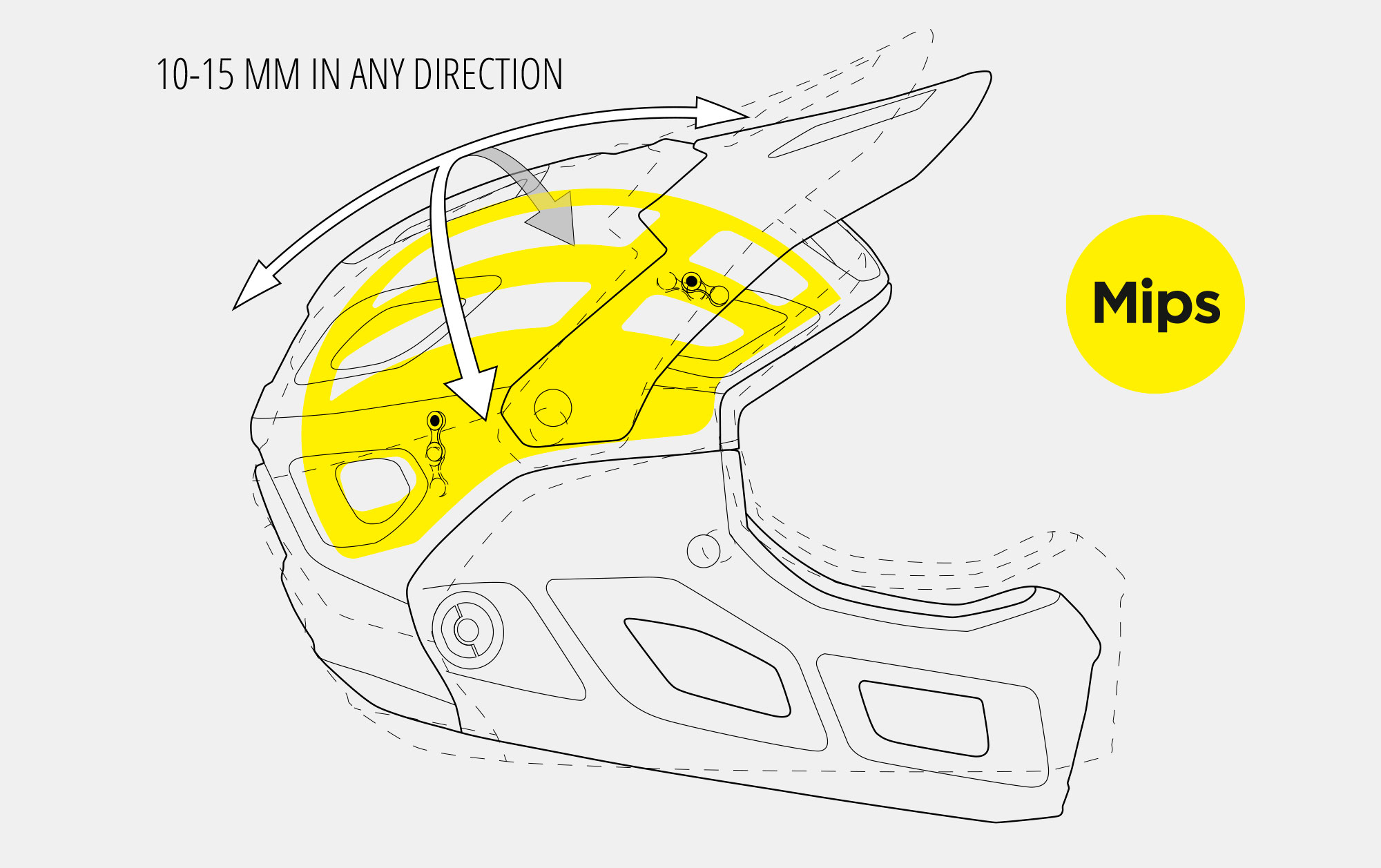 MET Parachute MCR mips Enduro, Trail and E-MTB Helmet Mips Brain Protection System