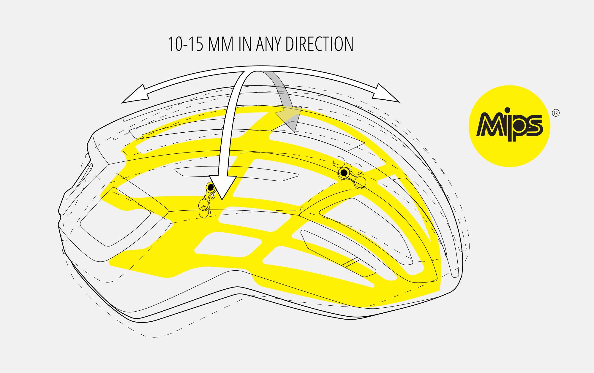 MET Vinci Mips Road Helmet Mips brain protection system