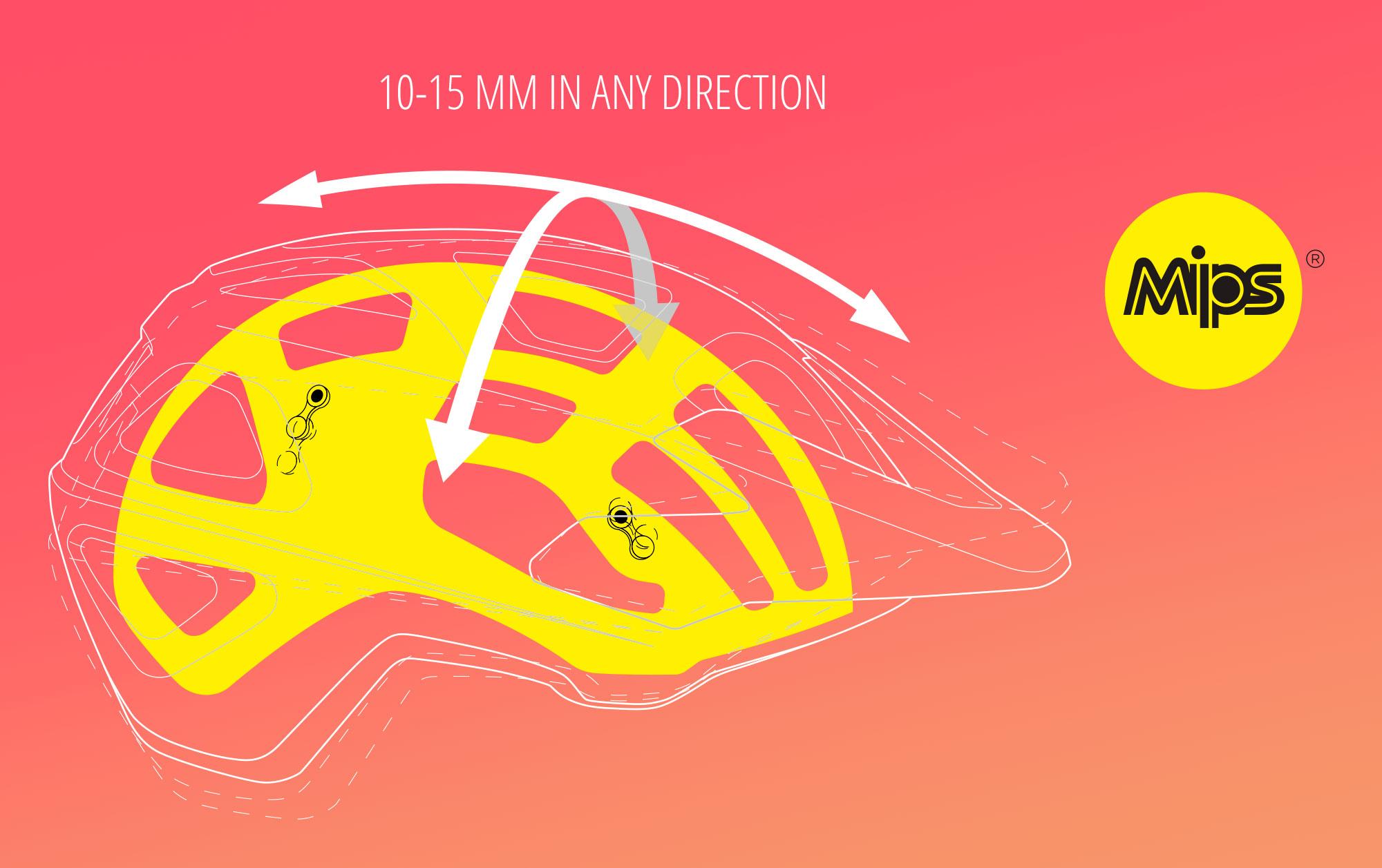 MET Eldar Mips Kids Helmet Brain Protection System