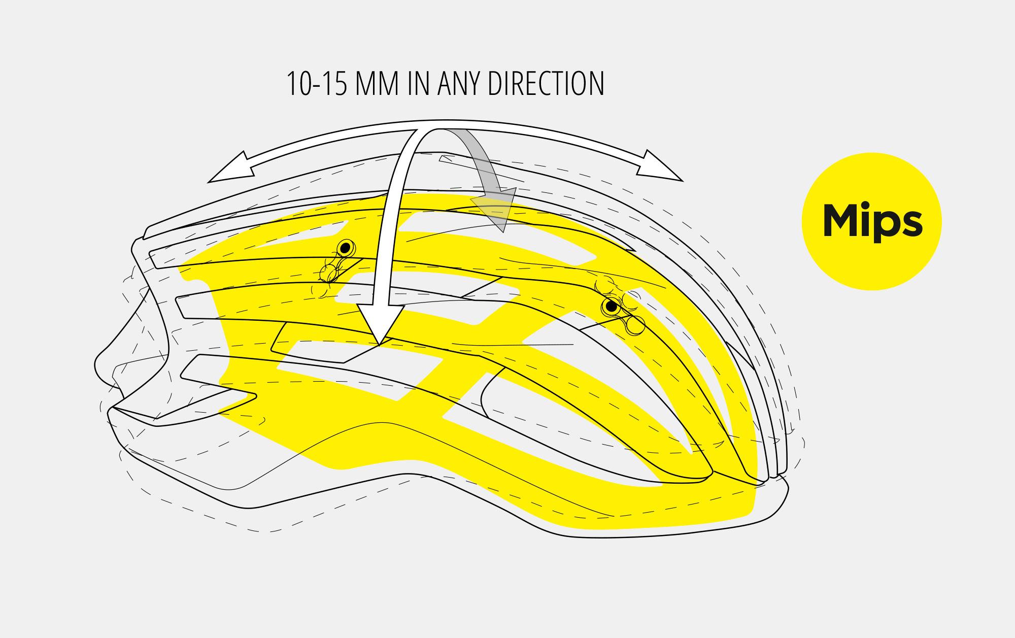 MET Trenta Mips Road, Aero, Cyclocross and Gravel Helmet Mips Brain Protection System