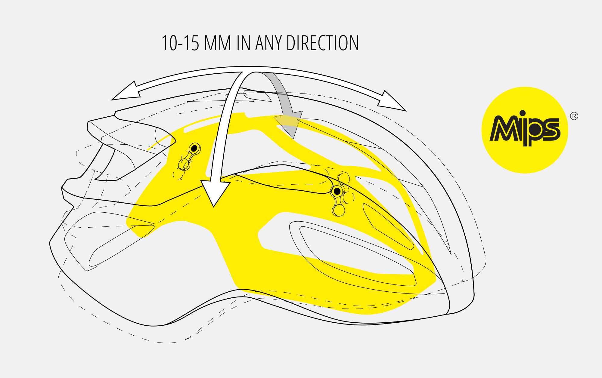 MET Rivale Mips Road And Cyclocross Cycling Helmet Brain Protection System