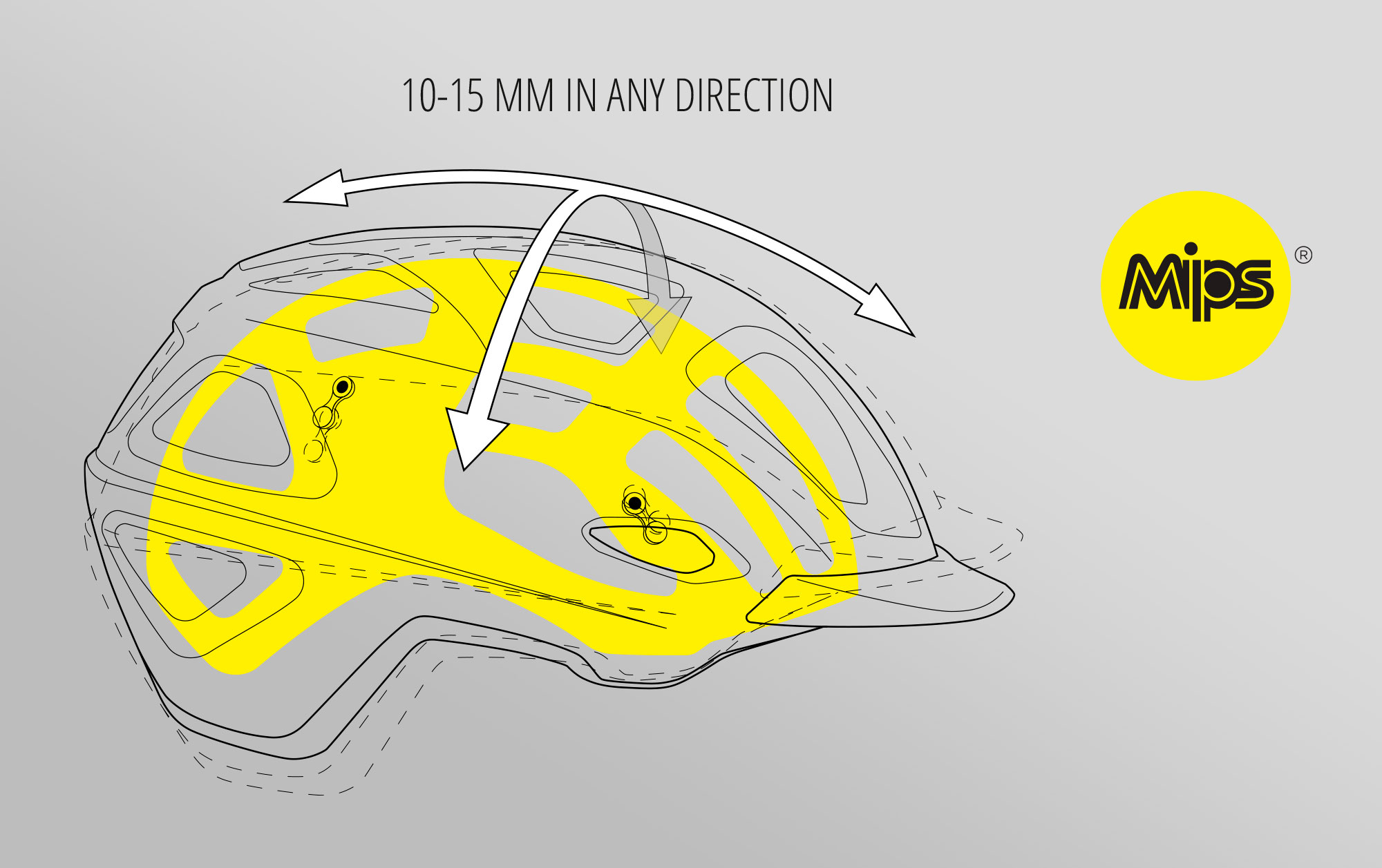 MET Mobilite Mips Urban, E-Bike and Commuting Helmet Brain Protection System
