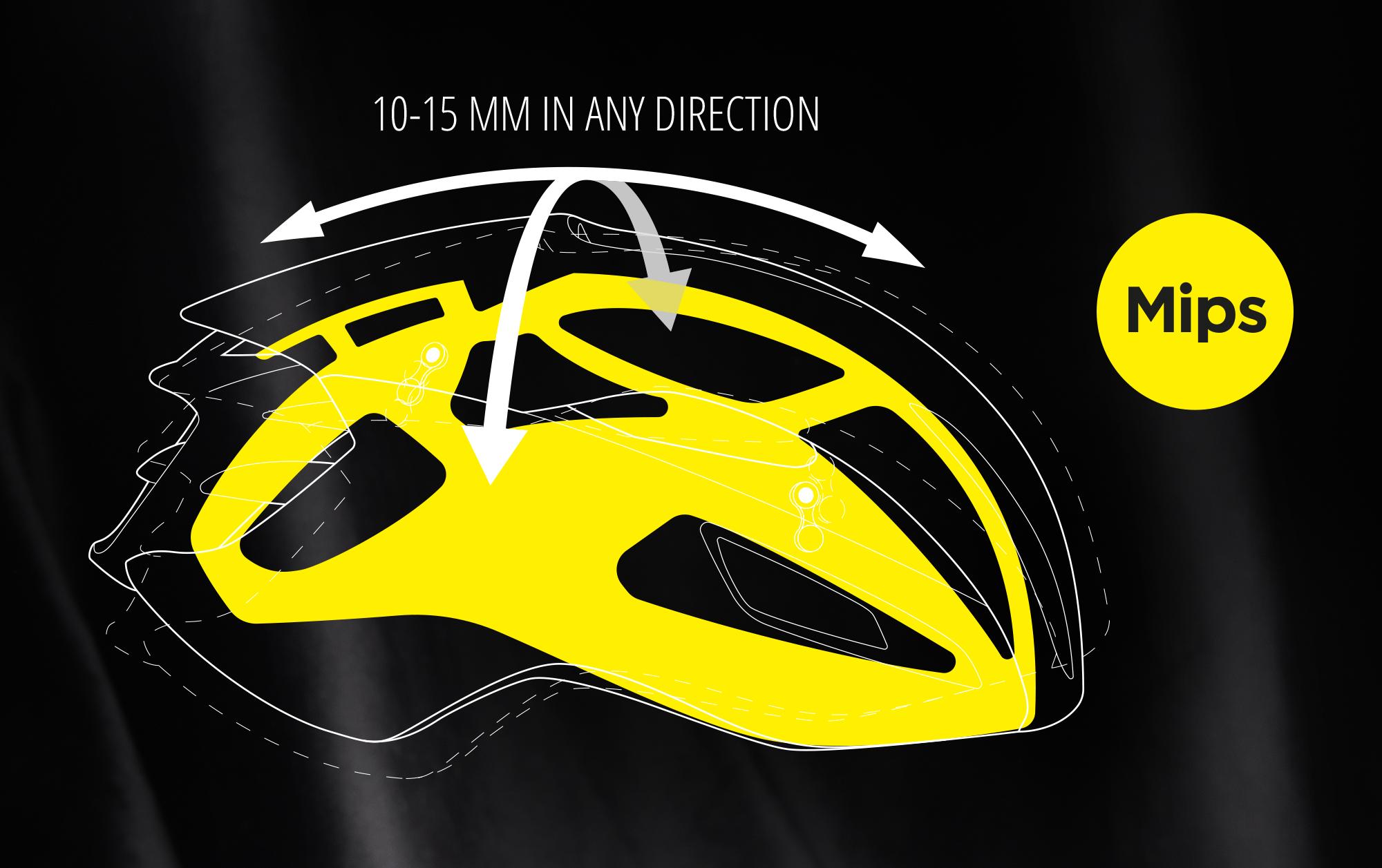 MET Manta Mips Road, Triathlon and Winter Rides Helmet: Brain Protection System